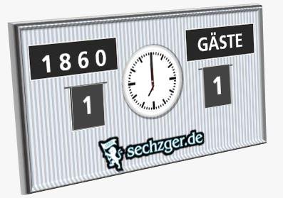 TSV 1860 meppen spielstand
