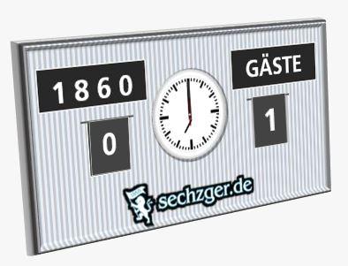 TSV 1860 Zwickau Spielstand