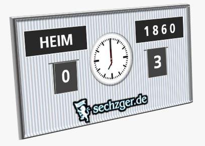 Spielstand Magdeburg TSV 1860