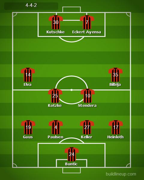 Aufstellung FC Ingolstadt 04