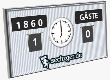 TSV 1860 Dynamo Dresden 1:0 Endstand