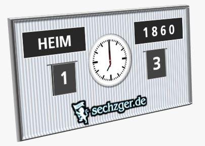 KFC Uerdingen TSV 1860 Spielstand