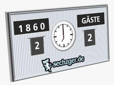 Liveticker TSV 1860 München Spielstand