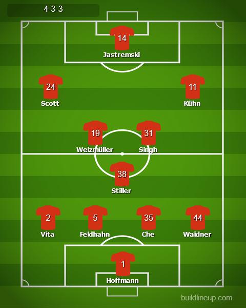 Mögliche Aufstellung von Bayern II gegen den TSV 1860 München