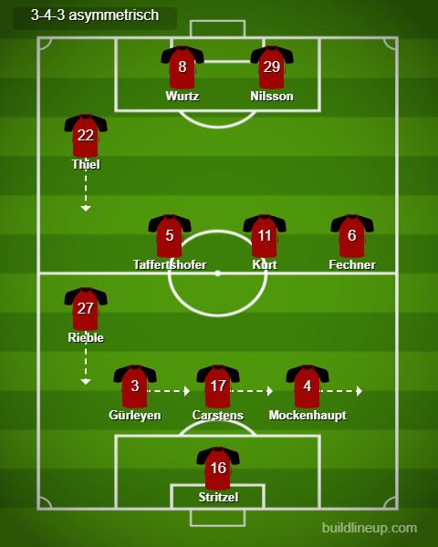 SV Wehen Wiesbaden Aufstellung 3-4-3 asymmetrisch