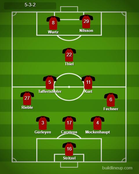 SV Wehen Wiesbaden Aufstellung 5-3-2